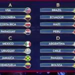 Panamá frente Argentina, Chile y Bolivia en la Copa América Centenario